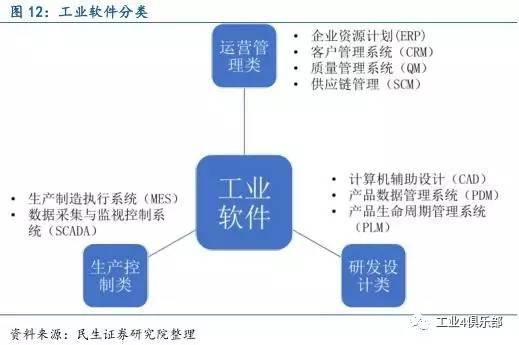 下一个风口:智能制造产业链深度分析9.jpg