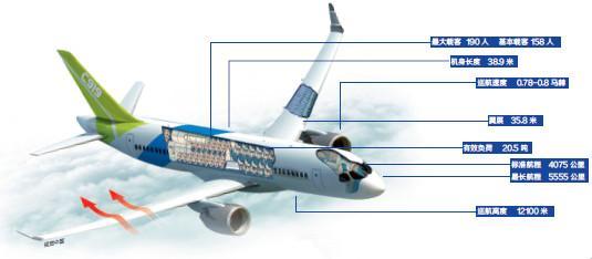 C919完成首秀,中国大飞机万亿美元价值产业链深度分析.jpg