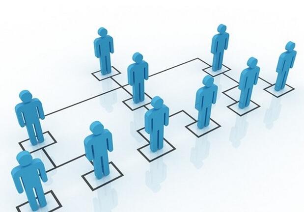直销公司牌照申请咨询案例