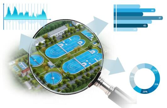 智慧水务需求及竞争对手调研案例