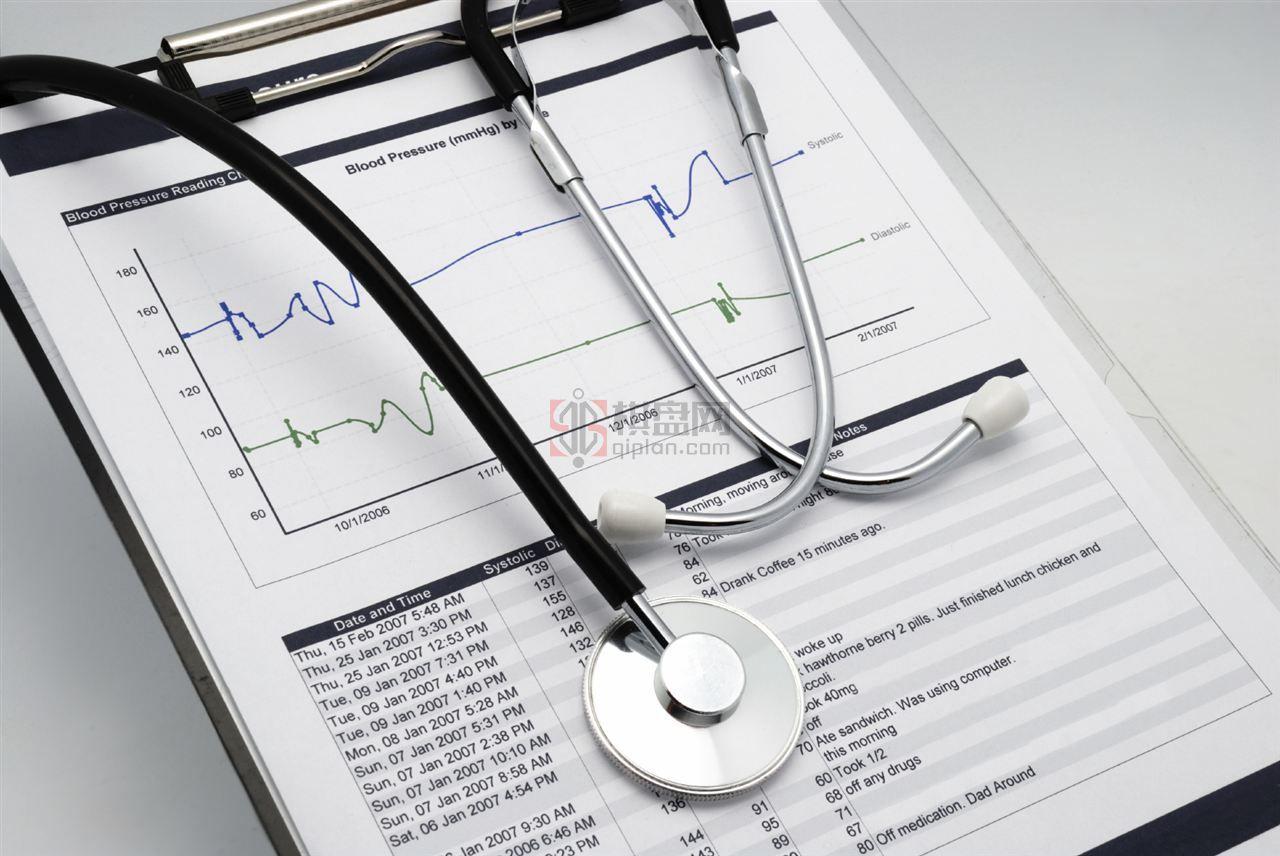 大健康产业透视:将成中国经济新支柱!