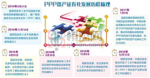 两大核心优势明显 PPP资产证券化有望进入加速期